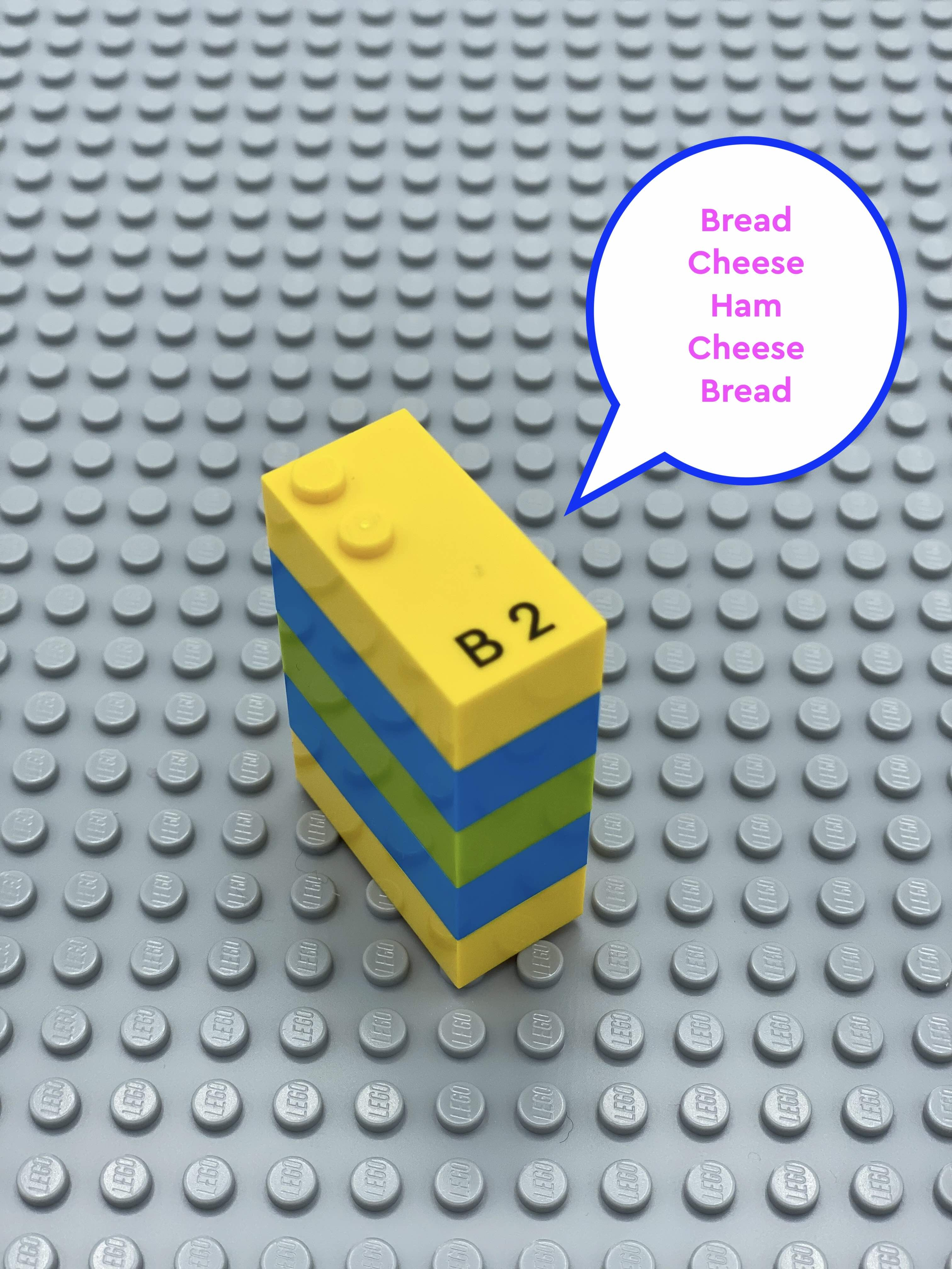 """A pile of 5 bricks with, on top """"B"""" bricks, representing a sandwich."""