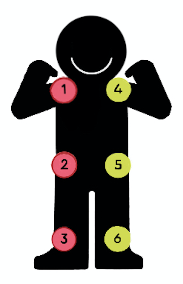 drawing of a man showing his 2 shoulders, i.e. dot 1 and dot 4 which make the letter c.