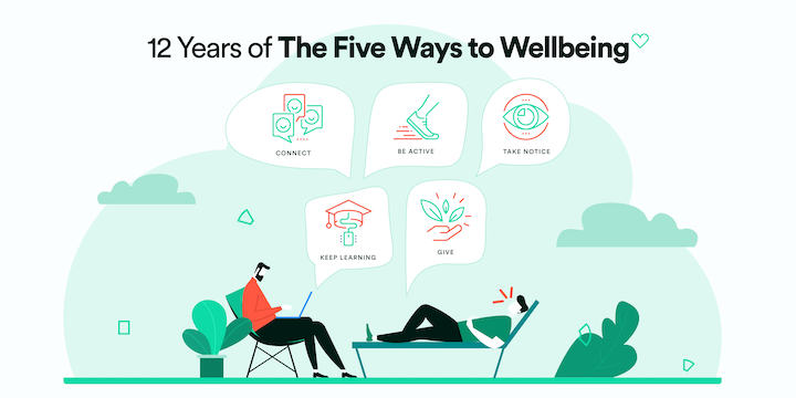 12 Years of 5 Ways to Wellbeing