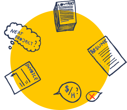 Yellow circle with drawings of contracts, resume, invoices, and thoughts about amount per hour and next project