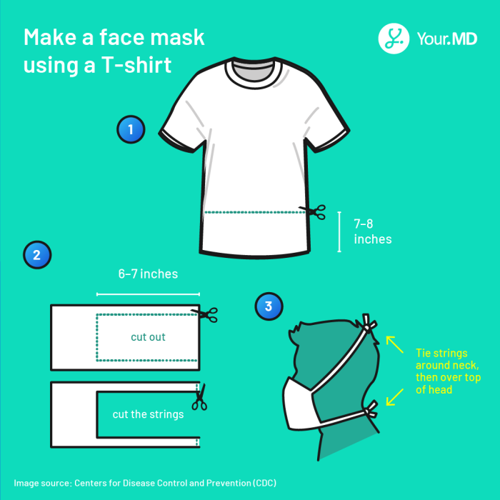 How to make a face mask using a t-shirt