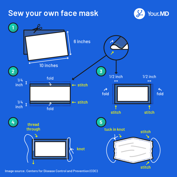 How to sew your own face mask