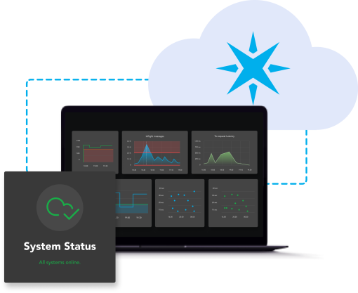 How the Particle IoT platform monitors our cloud infrastructure