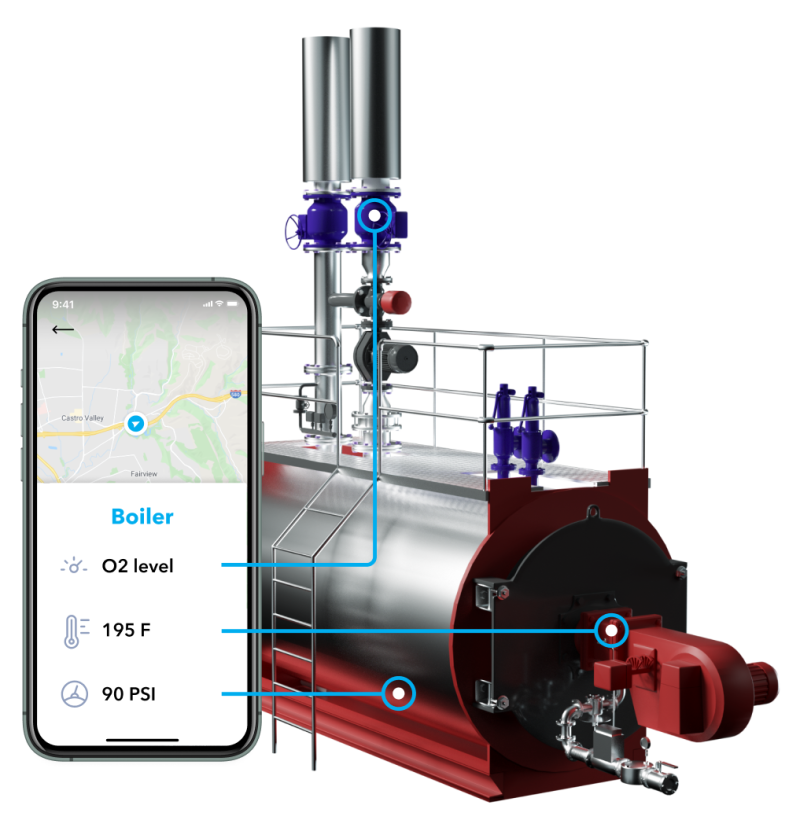Boiler temperature, and PSI level being monitored by IoT on a mobile device