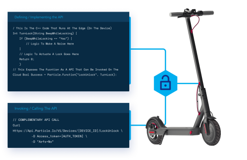 A scooter being unlocked via a cloud API