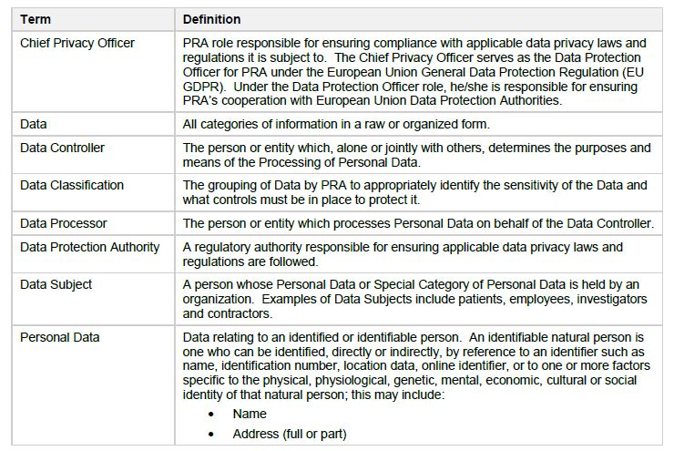 PRA Global Data Privacy Policy