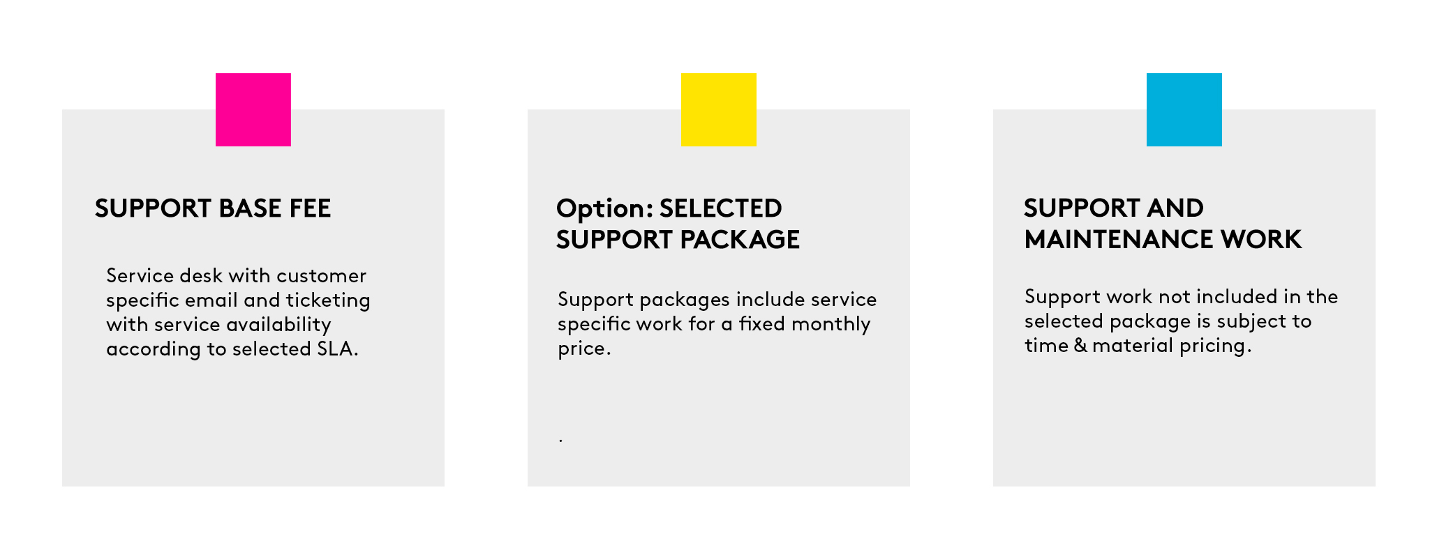 HiQ support service pricing models