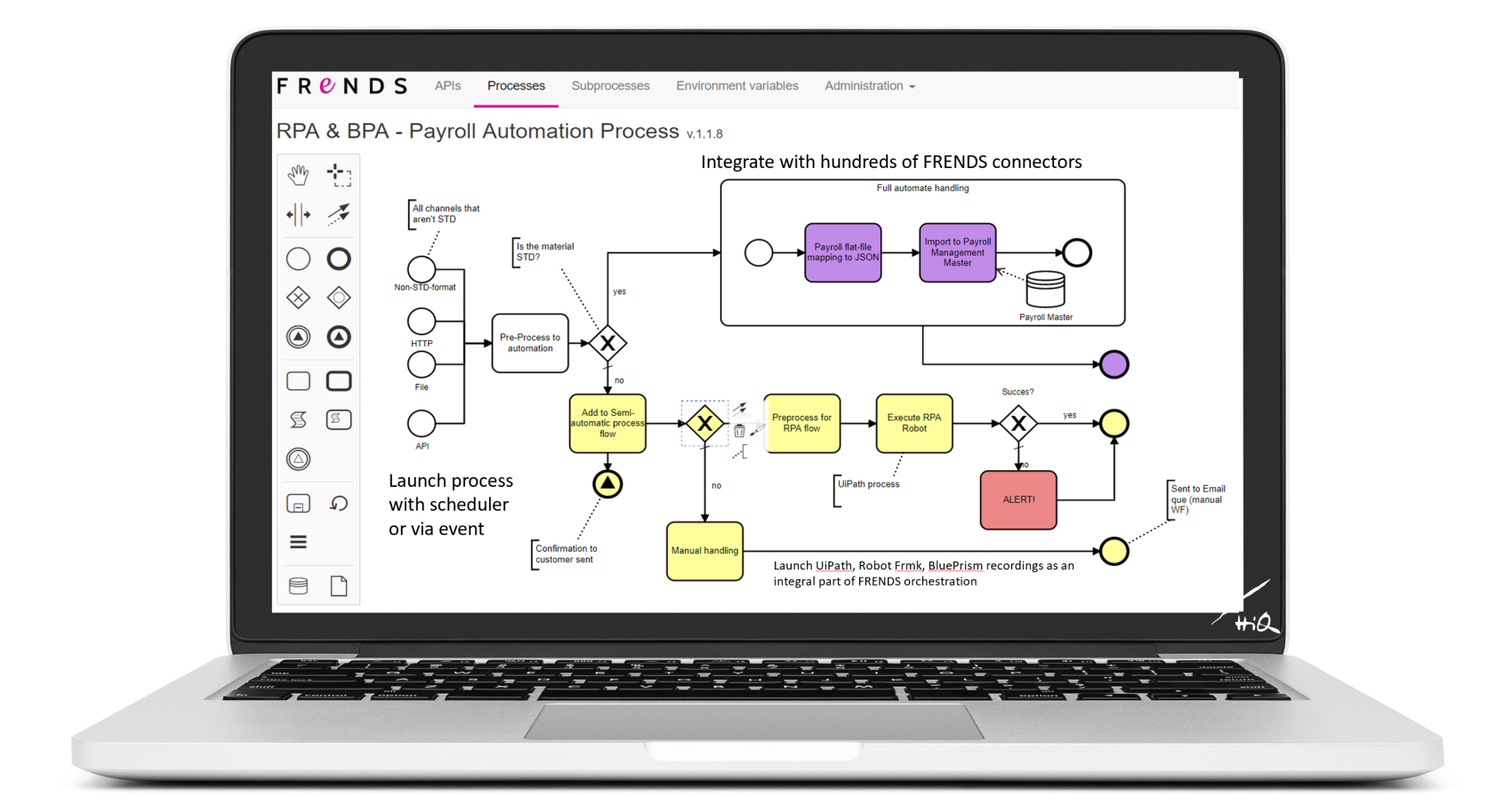 FRENDS process automation combines RPA and BPA