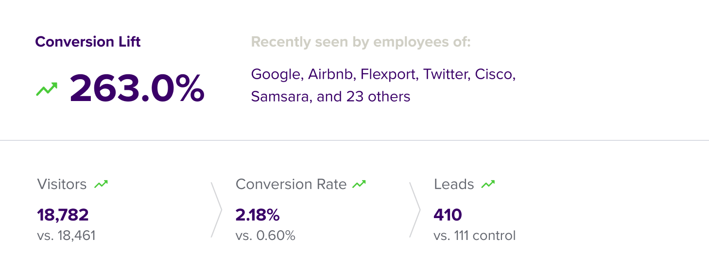 screenshot stats