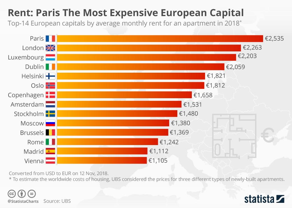 Real estate worldwide москва квартиры за границей снять