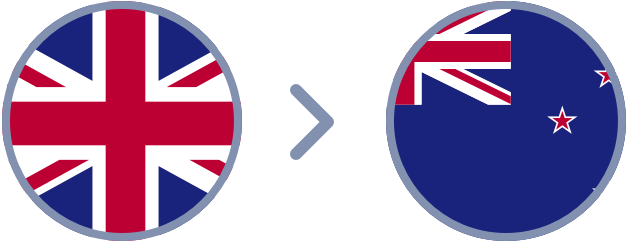 Transfer Money From Uk To Nz