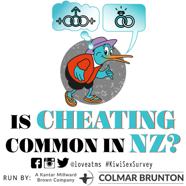 Is cheating common in New Zealand