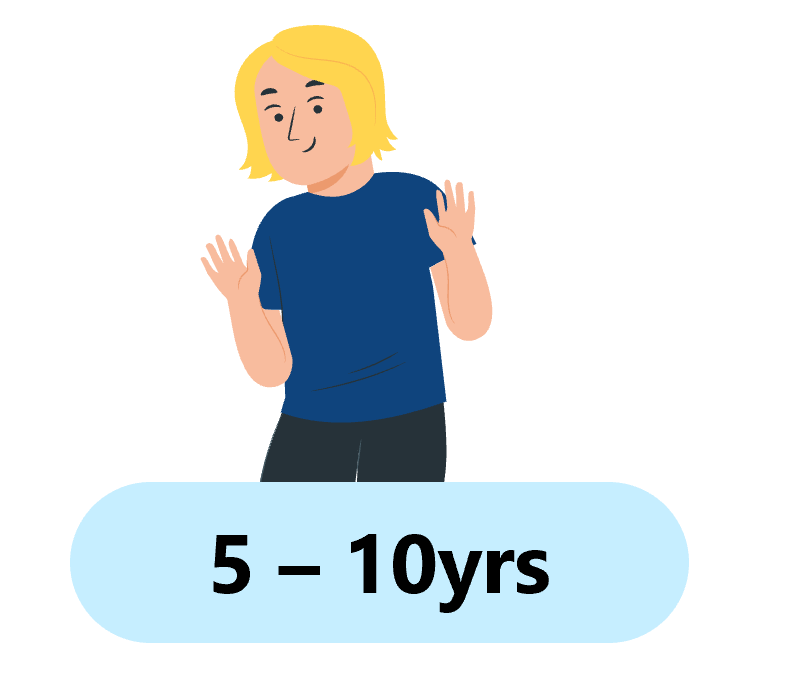 the image shows a cartoon style person with blonde hair wearing a blue t-shirt