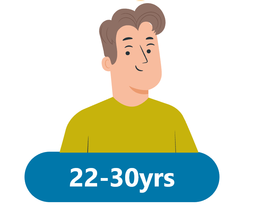 the image shows a cartoon style male with brown hair wearing a green t-shirt