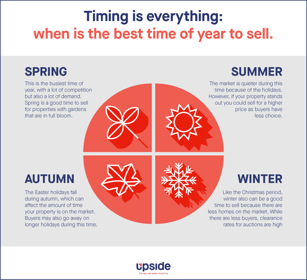 Planning-to-sell-2019-Seasons