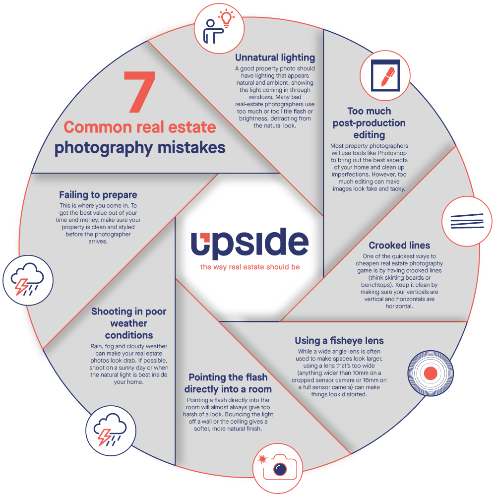 Upside-7-Common-Realestate-Photography-Mistakes
