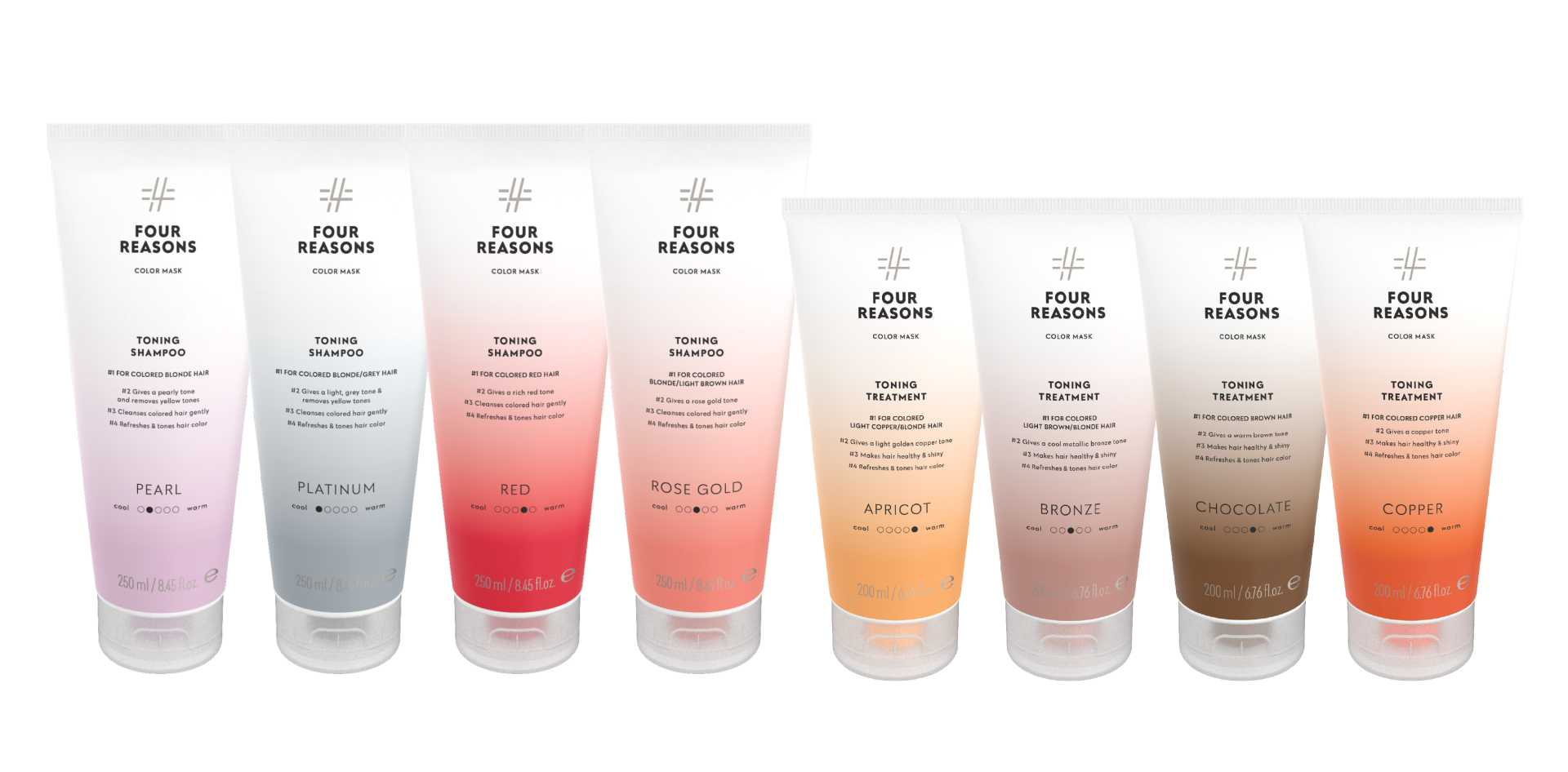 Color Mask product family