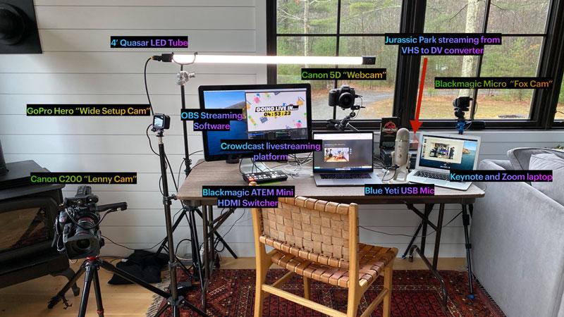 How To Build A Multi Camera Live Streaming Setup Wistia Blog