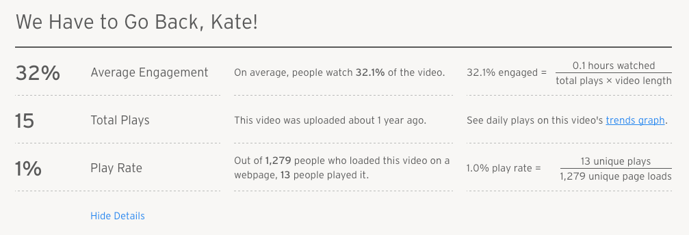 Video Stats Page Example
