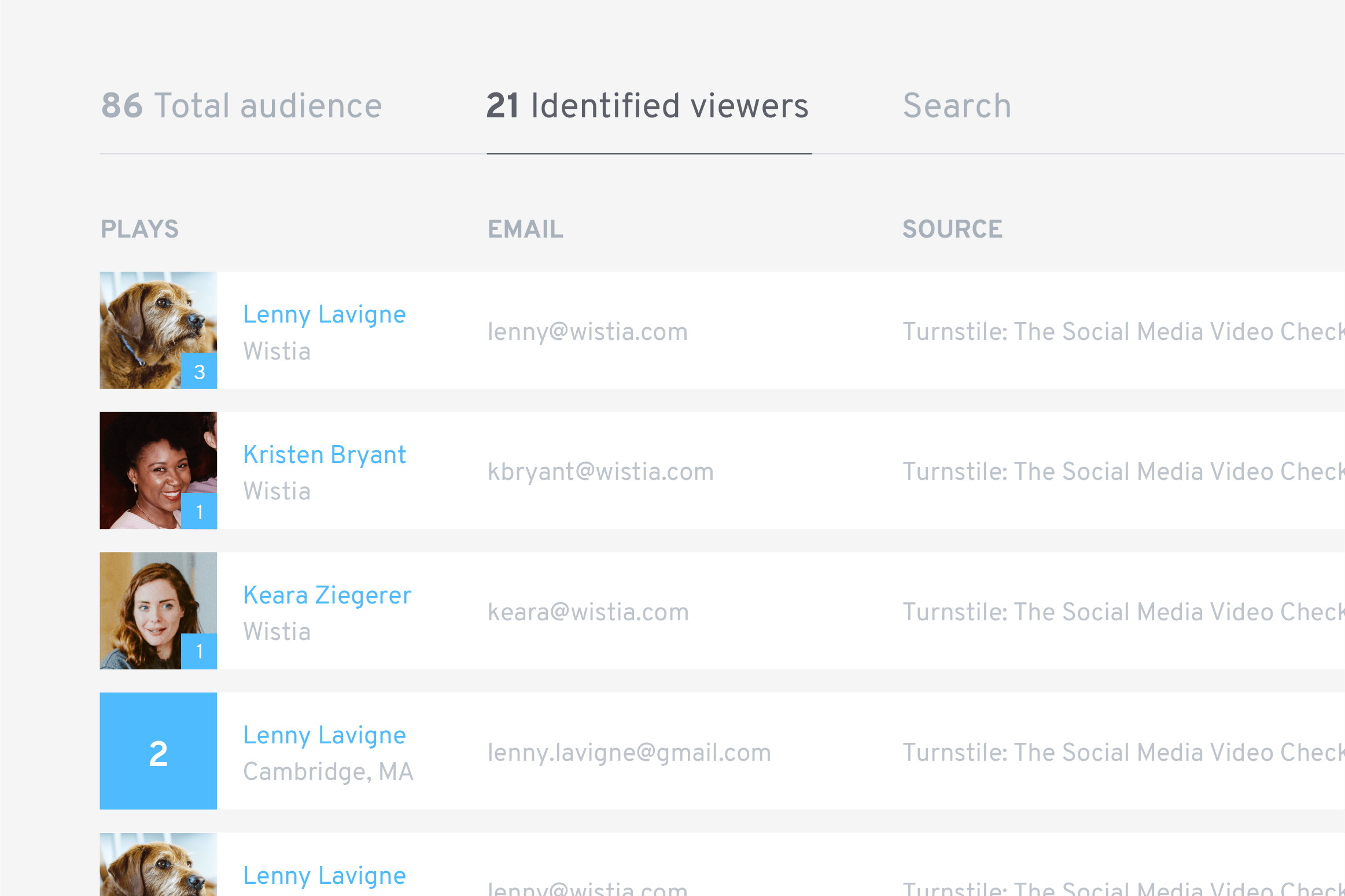 Wistia Audience Page - Video Viewer Stats