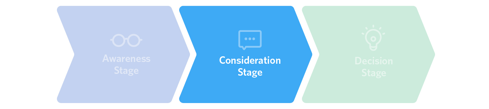 consideration-8515f8ef381099f042c4fdbd78ece63b
