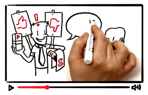 6 Ways Your Business Can Use Whiteboard Animation Videos - Wistia Blog
