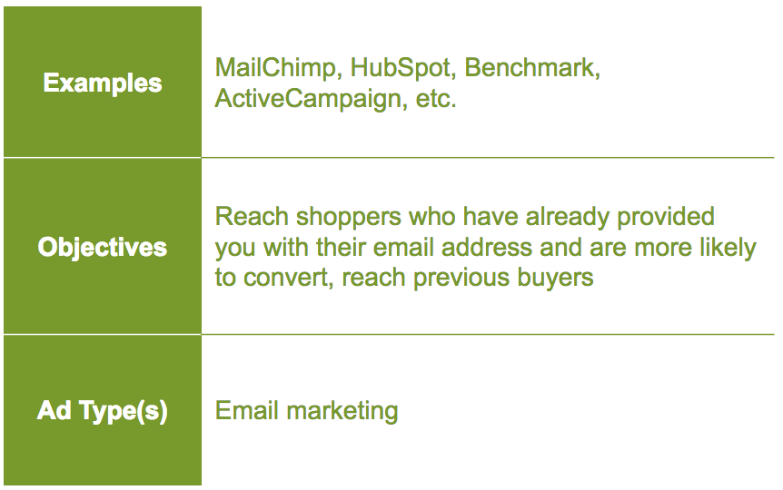 email_marketing_overview