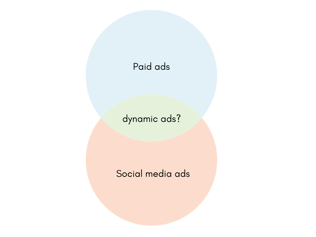 paid vs social dynamic ads