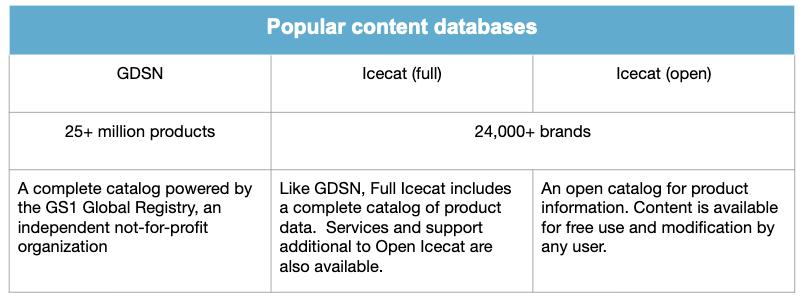 GDSN-popular-uses