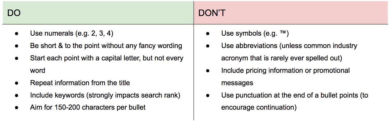 Amazon bullet point optimization