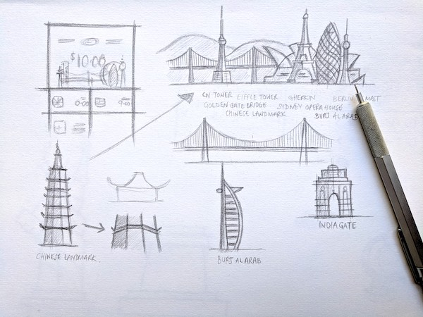 Initial drawings of global landmarks