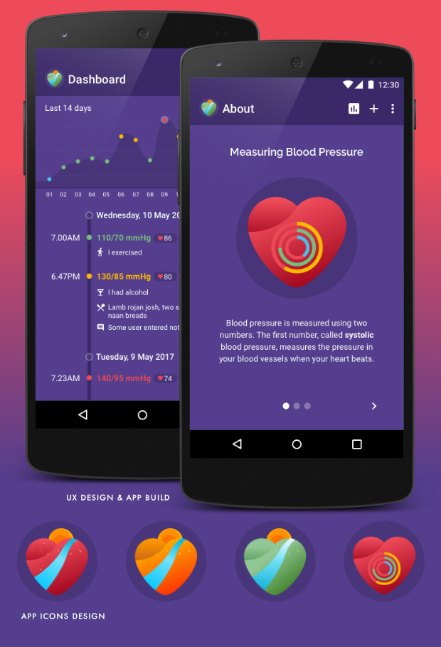 Blood Android App