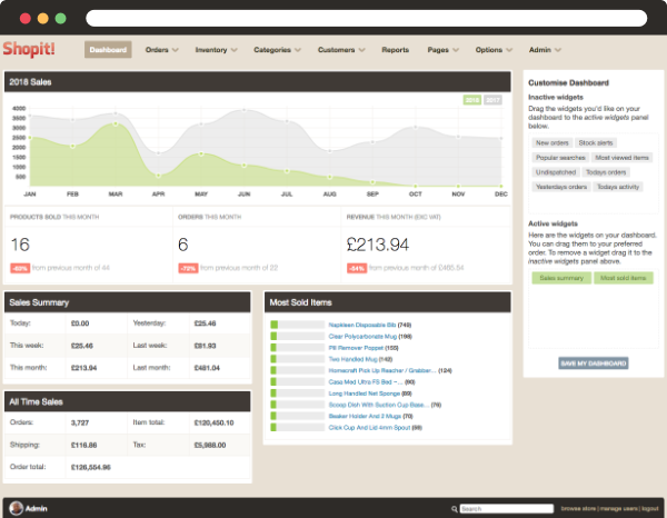 Shopit 3 Dashboard