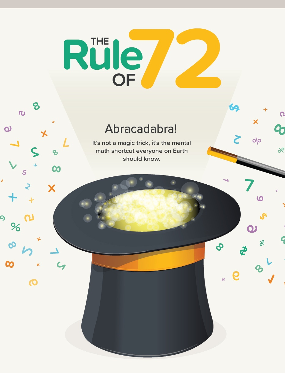 3 Practical Ways to Put the Rule of 72 to Work