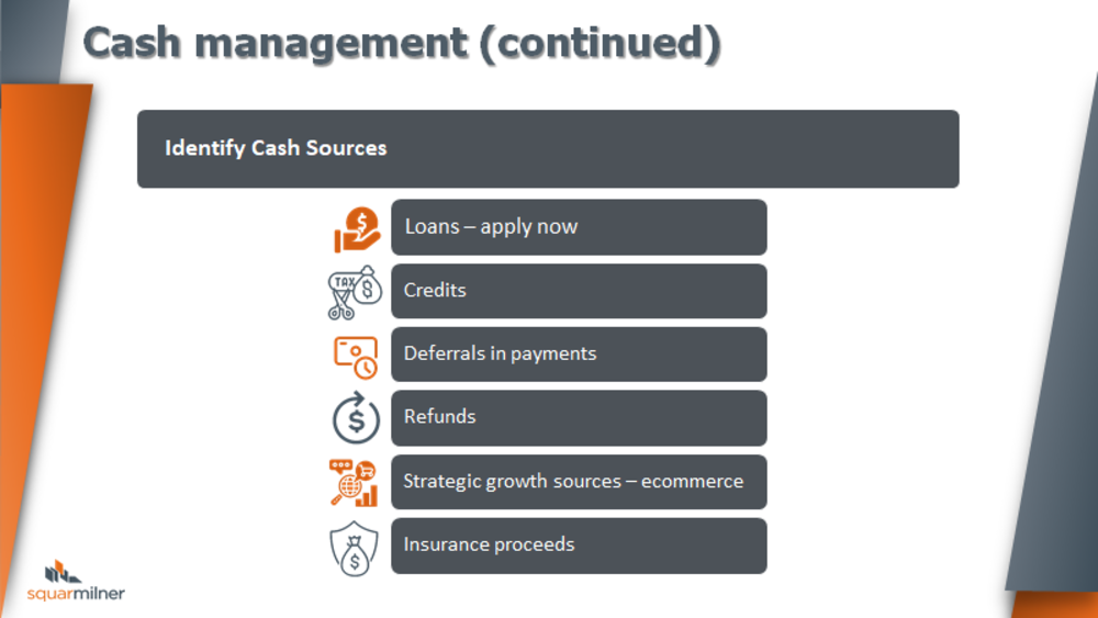 cash management squar milner