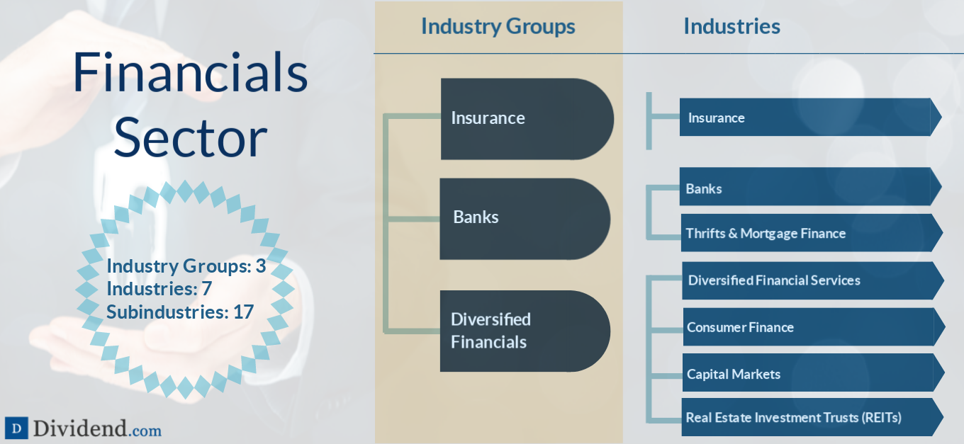 Financial Sector image
