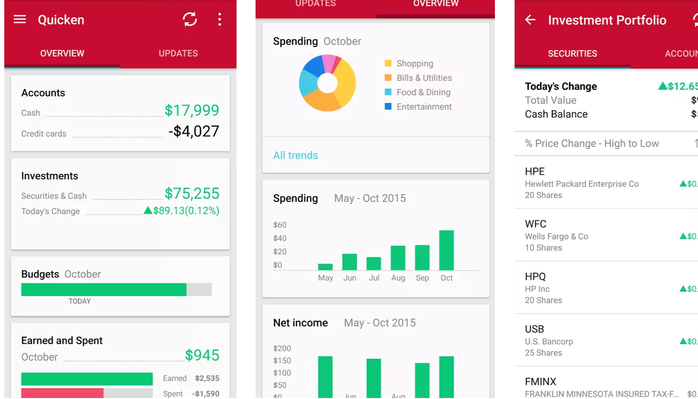 Quicken Budgeting App