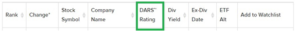 DARS Rating Table