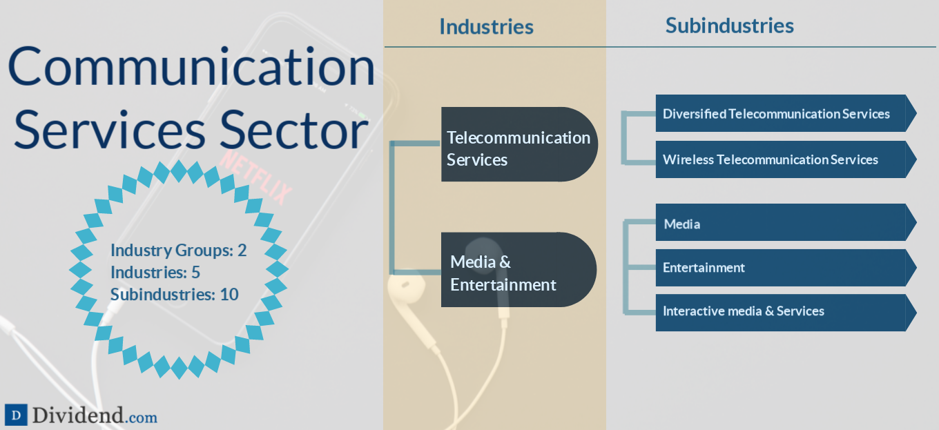 Communication Sector Image