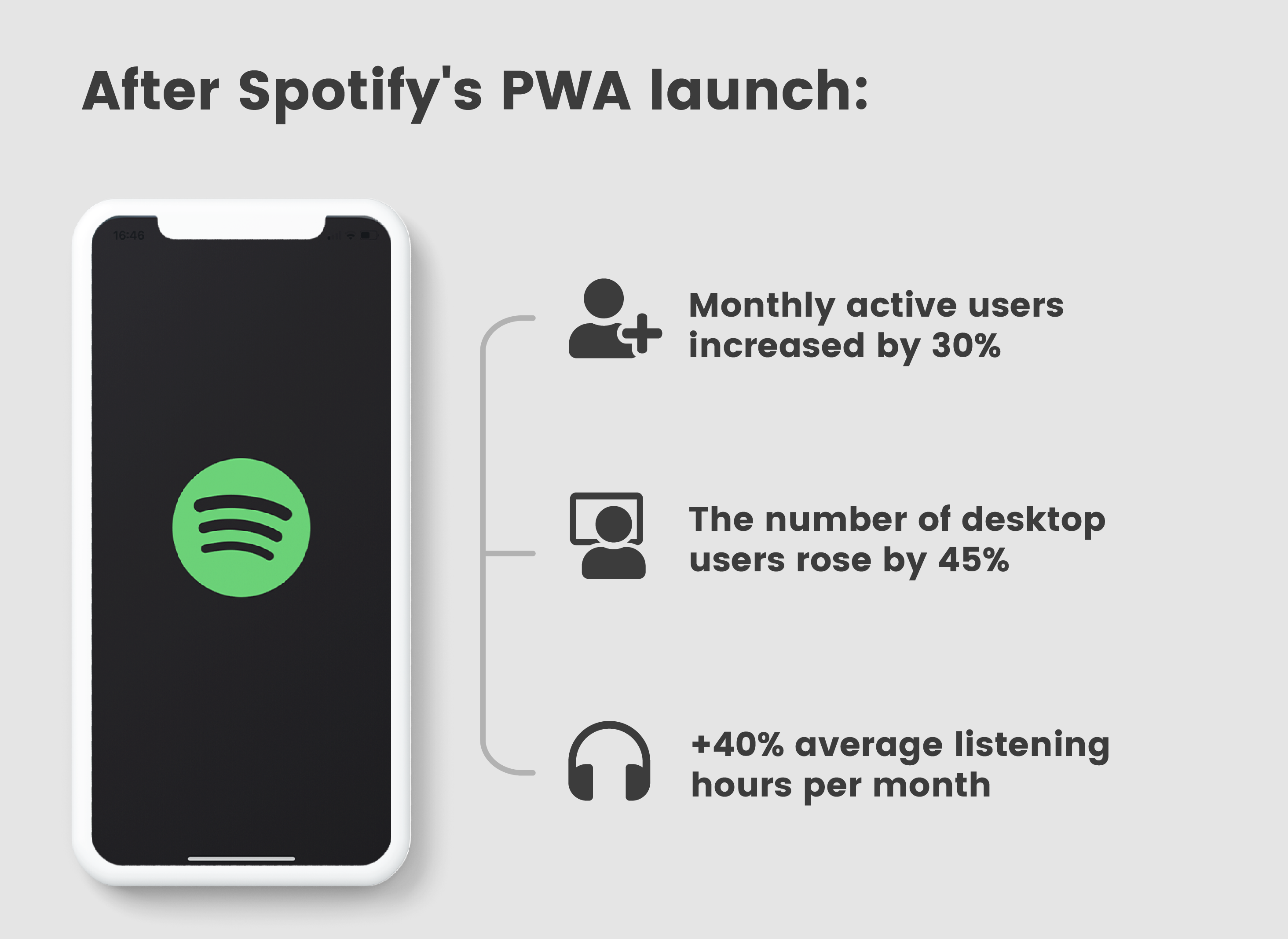 PWA Blog - Spotify Case Study - in text image