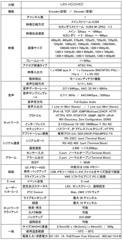 transfer-description-lan-hd264ed-010