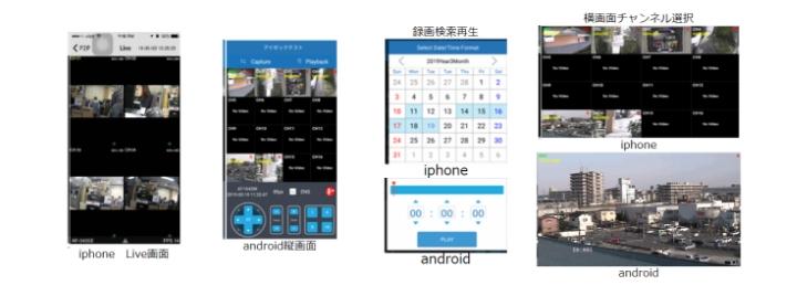 スマートフォン画面例 iUMS+