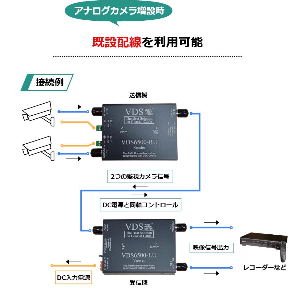 アナログカメラ増設時、既設配線を利用可能