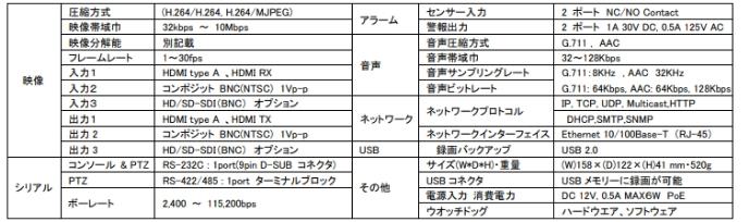 transfer-description-lan-hd264-005