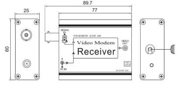 SC-MVRP0601 (1CH受信機)