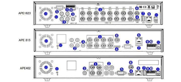 APEモデルバックパネル