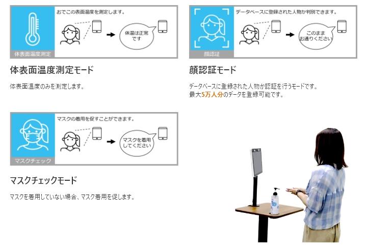 thermo-フェイス&サーモ特徴2