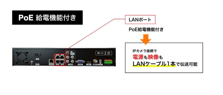recorder-new-description-004-poe-lan