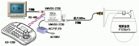 miscs-description-kb-1200-003