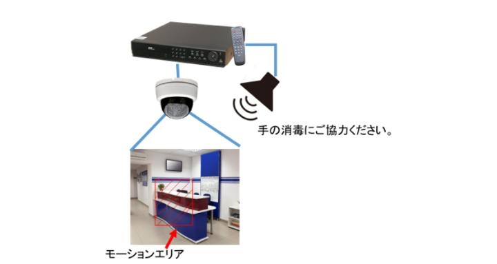モーションディテクト機能